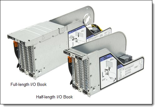 Half-length I/O Book and the Full-length I/O Book